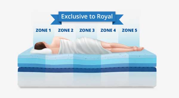 Puffy Royal 